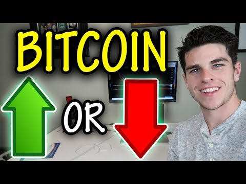 IS BITCOIN ABOUT TO PUMP !? | BTC/Cryptocurrency Technical Analysis