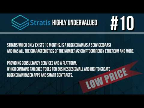 10 Reasons why you should buy and hold Stratis!