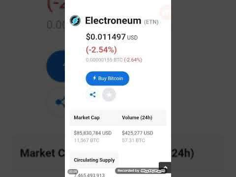 Electroneum:  20x Coins Make Sense!