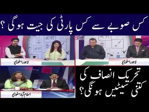 Brief Analysis on Pakistan Election Results | Neo News