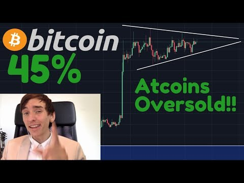 Bitcoin Dominance Going CRAZY! Altcoins Are Oversold – Opportunity?