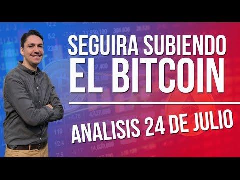 HASTA CUANDO SUBIRA EL PRECIO DE BITCOIN / ANALISIS 24 DE JULIO