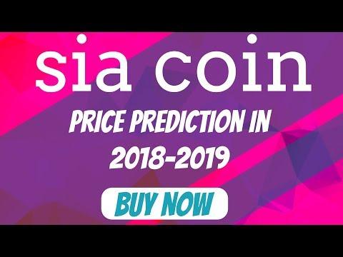 Siacoin Price Prediction 2018-2019 In Hindi – Siacoin Future In Hindi