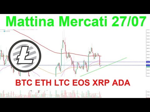 Mattina Mercati; Analisi Tecnica BTC ETH LTC EOS XRP ADA