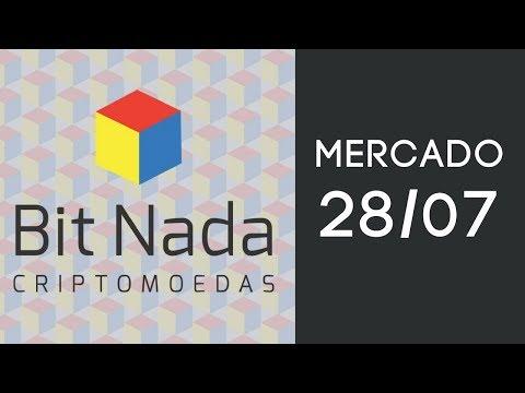 Mercado de Cripto! 28/07 Bitcoin cai, mas sobe! / Volume Explode / ADA / Google