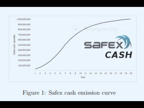 Safex Cash, How it differs from ALL CRYPTO