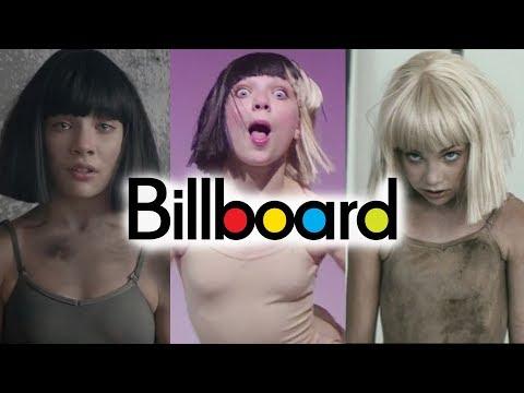 Sia – Billboard Chart History