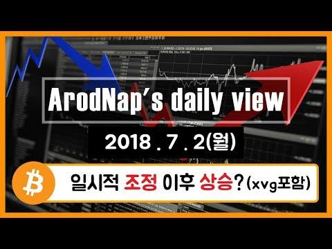2018.7.2 일시적 조정 이후 다시 상승?(xvg 포함) // 비트코인 알트코인 스윙 차트 분석/ arodnap daily view 데일리 뷰