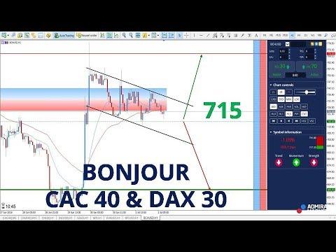 Bitcoin Cash CFD – Les 715 sous surveillance ! Analyse Bonjour CAC 40 et DAX 30 du 29 juin