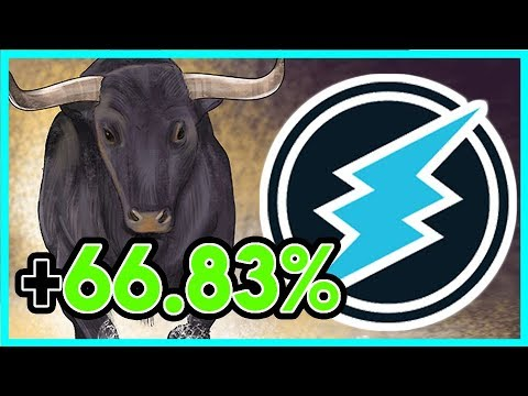 Electroneum | Let's Discuss What's Happening | LIVE