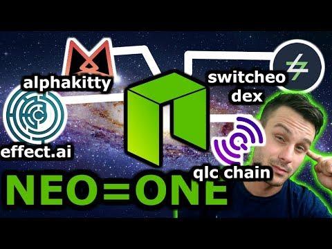 🤯NEO Independence🎆 | Decentralization Begins!!! | Best NEO dAPPS: $ACAT $EFX $SWTH $QLC | NEO News