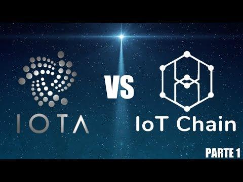 IOTA Review (Análise) – IOTA vs IoT Chain (ITC): Batalha das Criptomoedas #4 (Parte 1 de 2)