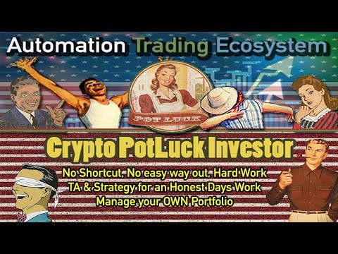 The Only Automation Trader to Call the Bitcoin Bottom. BTC, Gold, Dow Jones Price Break Down