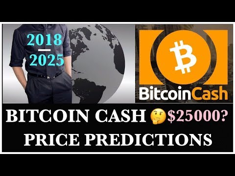 Bitcoin Cash price prediction Hindi 2018 – 2025