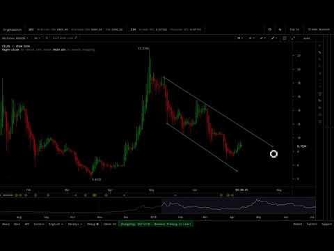 Litecoin, Ripple, Bitcoin Cash y Eos siguiendo la estela de las criptomonedas maestras