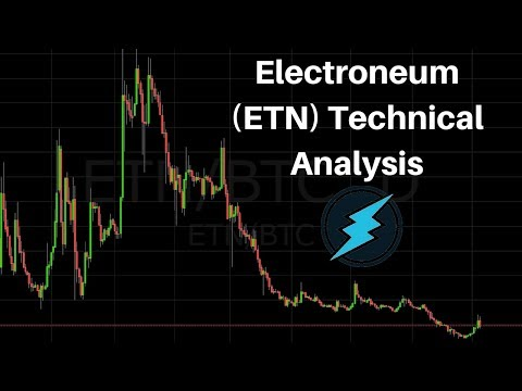 Electroneum Technical Analysis July 2018