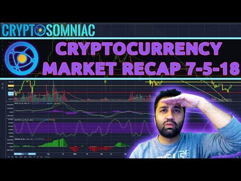 CRYPTOCURRENCY Market Recap | BTC & ETH Price Prediction | Live TA w Sneh
