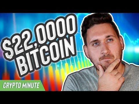 Bitcoin to $22,000 in 2018? – Tom Lee Price Prediction BTC – Bitcoin CryptoCurrency News