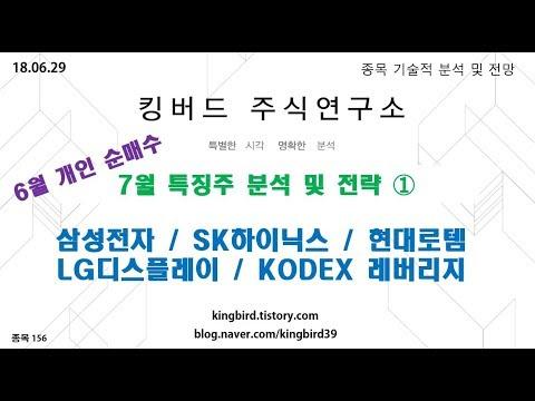 [킹버드 주간종목] 180702 삼성전자 SK하이닉스 현대로템 LG디스플레이 KODEX 레버리지 주가 기술적 분석 및 전망