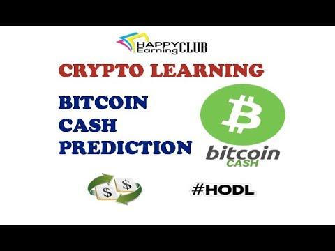 Bitcoin Cash Review || क्या है बिटकॉइन कॅश का future ?