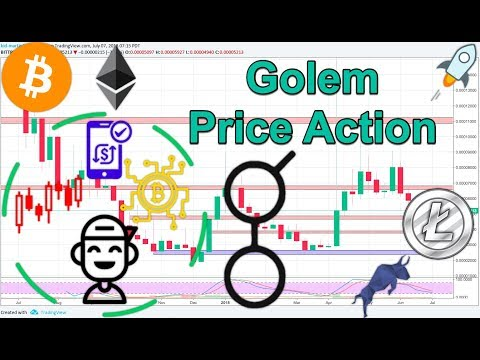 Golem (GNT/BTC) + BTC/ETH/LTC Technical Analysis!