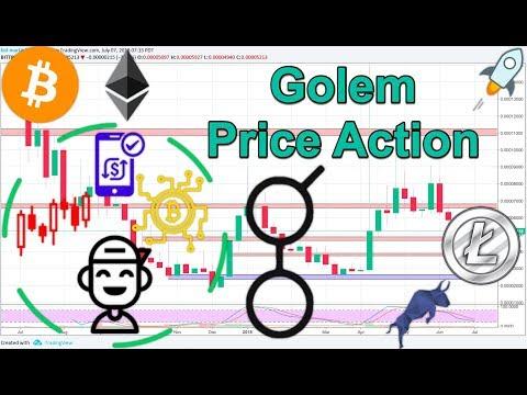 Golem (GNT/BTC) + BTC/ETH/LTC Technical Analysis!
