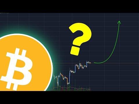 IS BITCOIN STILL BULLISH? – Cryptocurrency/BTC Trading Analysis