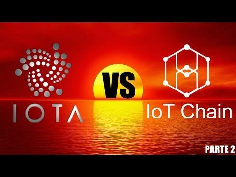 IOTA (MIOTA) vs IoT Chain (ITC): Batalha das Criptomoedas #4 (Parte 2 de 2)