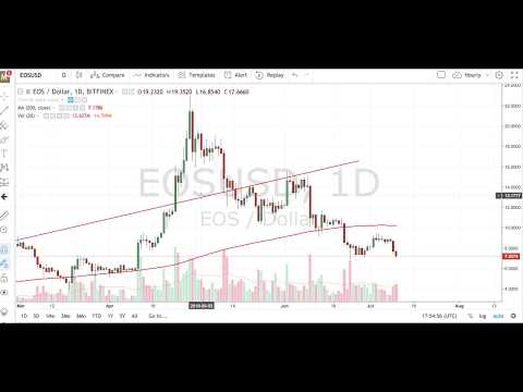 Sell EOS – it is not for you if you are not invested in it with more than your money