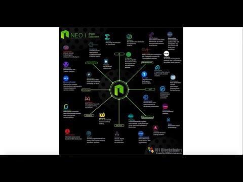 NEO dApps Ecosystem | EOS Airdrop Meet one Atidium Litecoin | O3Lab Alchemint  War Field Airdrop
