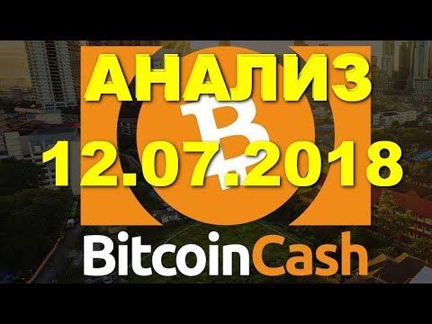 BCH/USD – Bitcoin Cash обзор цены / анализ графика цены на 12.07.2018 / 12 июля 2018 года