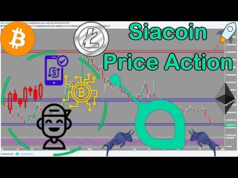 Siacoin (SC/BTC) + BTC/ETH/LTC Technical Analysis!
