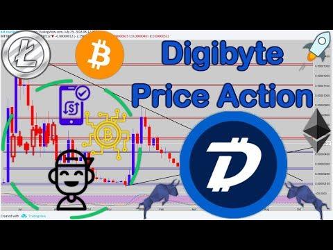 Digibyte (DGB/BTC) + BTC/ETH/LTC Technical Analysis!