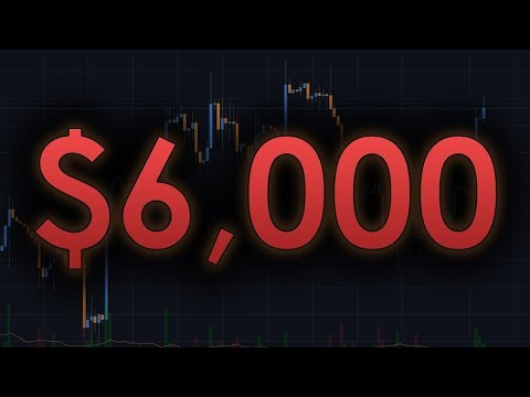 IS BITCOIN READY TO CRASH TO $6000? – Cryptocurrency/BTC Trading Analysis