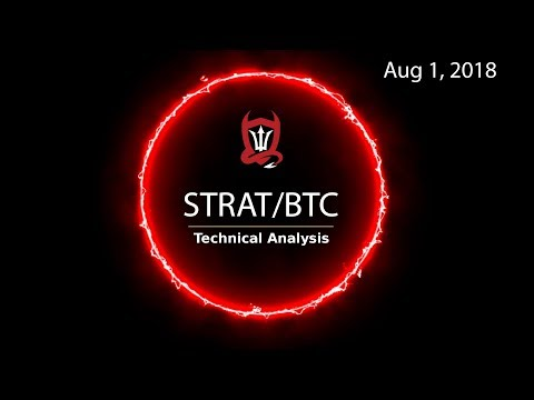 Stratis Technical Analysis (STRAT/BTC) : Comin' Down Again…  [08/01/2018]