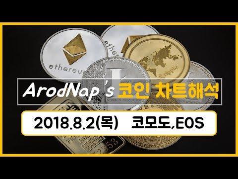 2018.8.2. EOS, 코모도(KMD) 차트 해석 // 비트코인 알트코인 스윙 차트 분석/ arodnap daily view 데일리 뷰