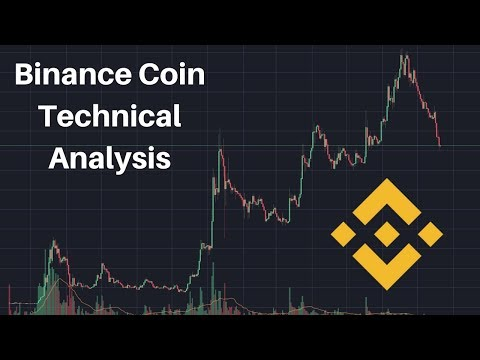 Binance Coin Price Technical Analysis August 2018