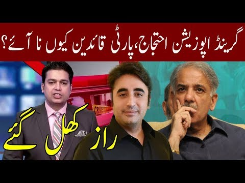 Opposition Parties Protest Outside ECP Office failed Miserably | Neo News