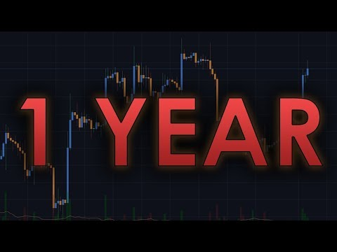 BITCOIN 12 MONTH BEAR MARKET REALLY CONFIRMED? – Cryptocurrency/BTC Trading Analysis