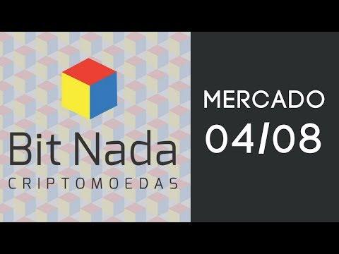 Mercado de Cripto! 04/08 Bitcoin / IOTA / NANO / Coinbase / McAfee