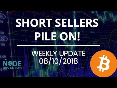 Weekly Recap & Technical Analysis Update for BTC – ETH – NEO