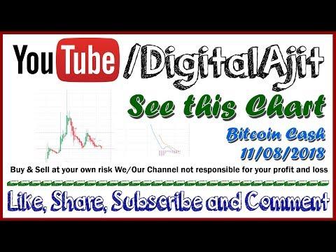 Bitcoin Cash 11 August 2018