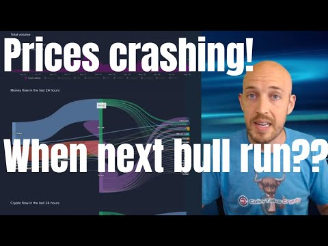 "Prices crashing! When next bull run?? ""Economics"", Market Analysis, Crypto Price Cycles (Part 1)"