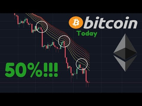 Bitcoin Bouncing Down! | 50% Bitcoin Dominance! | Ethereum FALLING Below Support!