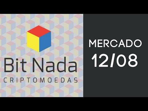 Mercado de Cripto! 12/08 Bitcoin / Cardano / Nano / Bitcoin Cash / Halvin / Wall Street