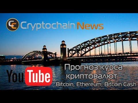 Прогноз курса криптовалют Bitcoin, Ethereum, Bitcoin Cash. Сколько еще будет падать крипторынок