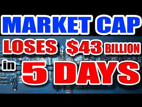 Cryptocurrency Market LOSES $43,000,000,000 in 5 DAYS despite TONS of BTC VOLUME