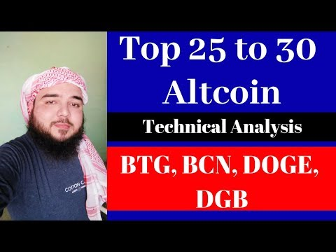 Top 25 to 30  Altcoin Technical Analysis – BTG, BCN, DOGE,  DGB – Bitcoin & Altcoin Market Update