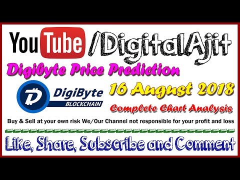 Digibyte price analysis 16 August 2018