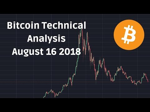 Bitcoin Price Technical Analysis August 16 2018